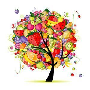 presno prehranjevanje
